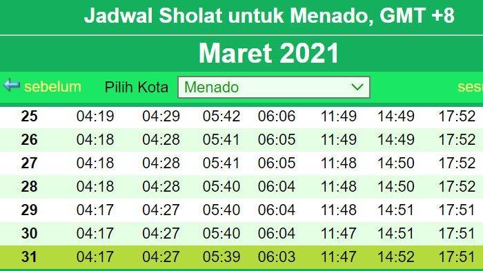Sholat Subuh Pukul 04.27, Jadwal Hari Ini Rabu 31 Maret 2021