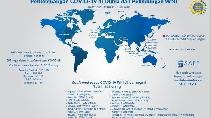 Kasus Covid 19 di Dunia Hingga Sabtu 4 April 2020, Jumlah Terbaru, Update Data Terkini
