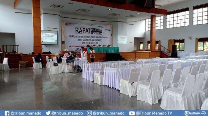 KPU Bolmong Siap Menggelar Rapat Pleno Terbuka Tingkat Kabupaten