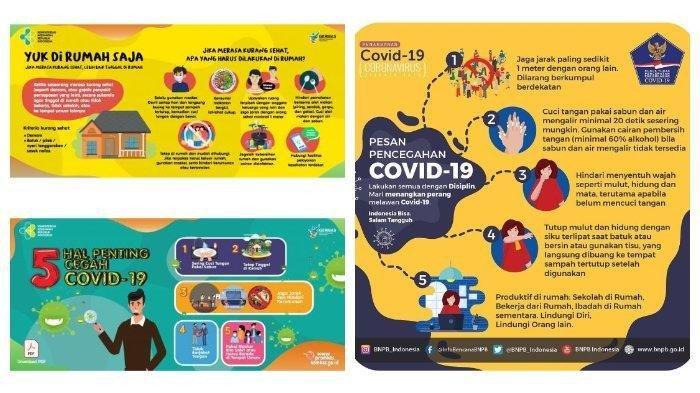 25Poster Virus Corona,Bagikan ViaMedia Sosial untuk Edukasi, Download Gambar di Sini