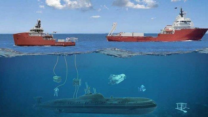Ilustrasi proses <a href='https://manado.tribunnews.com/tag/evakuasi' title='evakuasi'>evakuasi</a> <a href='https://manado.tribunnews.com/tag/kapal-selam' title='kapalselam'>kapalselam</a> KRI Nanggala 402.