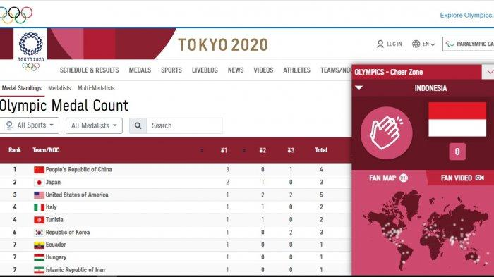 Link Cek Perolehan Medali Olimpiade Tokyo 2020, Indonesia di Posisi Berapa?