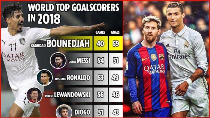 Lionel Messi 51 vs 49 Cristiano Ronaldo, Tapi Pencetak Gol Terbanyak Tahun 2018 Bukan Mereka Berdua