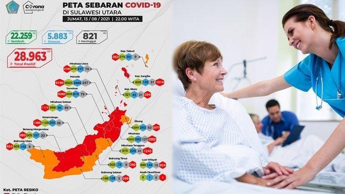KABAR GEMBIRA, 289 Pasien Covid-19 di Sulut Sembuh, Kini Total Ada 22.259 Orang
