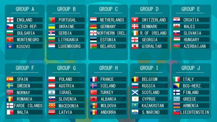 Pembagian Grup Kualifikasi Euro 2020