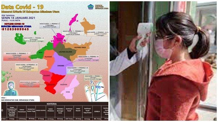 UPDATE - Minut Masih Zona Merah, Alain: Penyebaran Covid-19 Tetap Terjadi Secara Masif
