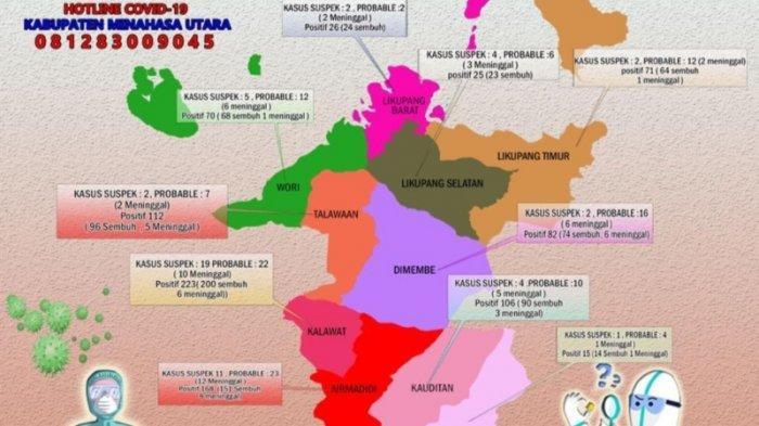 Jumlah Terkonfirmasi Positif Covid-19 di Minahasa Utara Tembus 900 Kasus