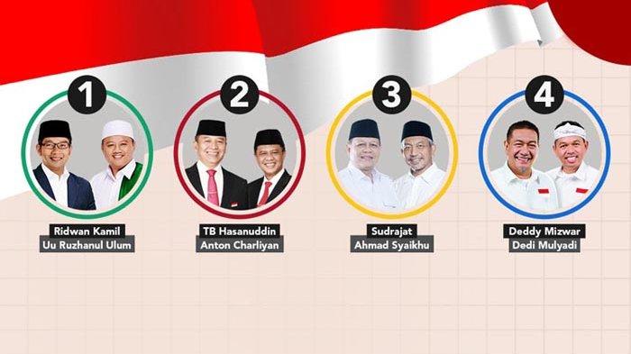 Real Count PKS yang Dimenangi Ridwan Kamil-Uu, Ini Tanggapan Gerindra