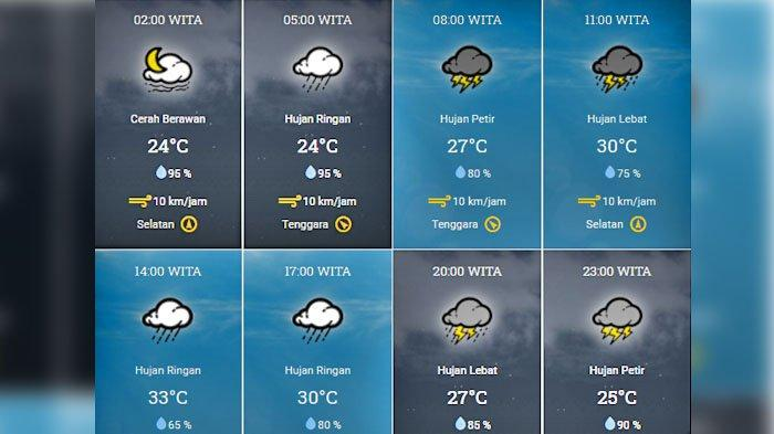 BMKG Ingatkan Masyarakat Manado, Cuaca Besok Selasa 18 Mei 2021, Potensi Hujan Sepanjang Hari