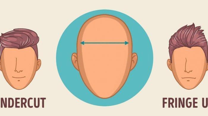 Tips Memilih Gaya Rambut Paling Cocok Untuk Pria Berdasarkan Bentuk Wajah Yang Dimiliki Tribun Manado