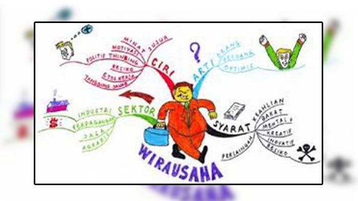 Soal Dan Jawaban Kelas 6 Sd Tema 5 Subtema 3 Halaman 183 185 186 187 188 Tribun Manado