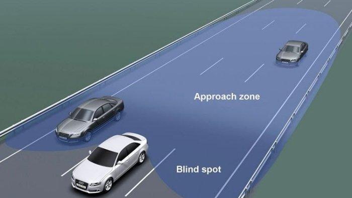 10 Tips Berkendara Aman untuk Menghindari Terjadinya Kecelakaan Lalu Lintas
