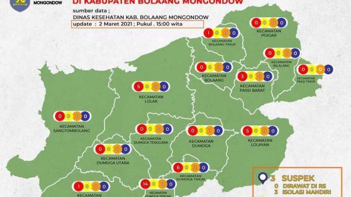 Update Covid-19 Bolmong, dalam 3 Hari Kasus Sembuh Capai 5 Pasien, Tetap Terapkan 3M