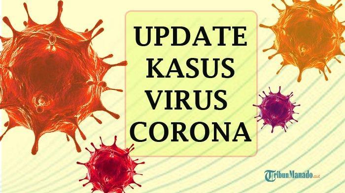 Update Covid-19 Sulut 23 September 2021, Kasus Aktif Tinggal 2,92 Persen, Angka Kesembuhan 94 Persen
