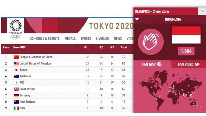 UPDATE Perolehan Medali Olimpiade: China Kokoh Dipuncak, Inggris Raya Masuk 5 Besar, Indonesia Turun
