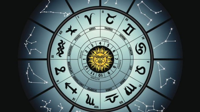 Ramalan Zodiak Besok Kamis 16 September 2021, Gemini Renungkan Masalah, Leo Hadapi Masa Sulit