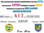 417-peserta-capai-passing-grade-tes-seleksi-kompetensi-dasar-cpns-bolmong-342.jpg