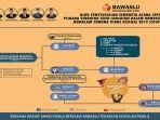 bawaslu-sulawesi-utara-terus-melakukan-sosialisasi-terkait-alur-penyelesaian-sengketa.jpg