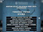 daftar-atlet-pelatnas-pbsi-2021.jpg