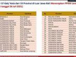 daftar-kota-yang-bakal-menerapkan-ppkm-level-iv-555.jpg
