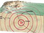 gempa-tektonik112.jpg