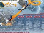 grafik-pesawat-sriwijaya-air-sj-182-rute-jakarta-pontianak.jpg