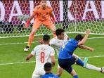 hasil-italia-vs-spanyol-semi-final-euro-2020.jpg
