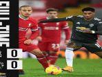 hasil-liga-inggris-liverpool-vs-manchester-united-180121.jpg