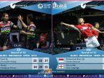 hasil-pertandingan-indonesia-open-2019-babak-pertama-hari-kedua-rabu-17-juli-2019.jpg