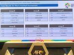 hasil-undian-sepak-bola-asian-games_20180804_085244.jpg