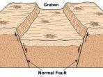 ilustrasi-graben-gempa-tektonik.jpg