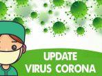 ilustrasi-virus-corona-347458358.jpg