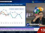 inflasi-manado-bulan-juli-nomor-dua-terendah-di-pulau-sulawesi.jpg
