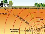 info-gempa-di-darat-terkini-di-ponorogo-jawa-timur-selasa-1-juni-2021-magnitudo-31-pukul-1101-wi.jpg