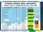 info-kondisi-terkini-banjir-di-jakarta-34743.jpg