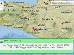 informasi-gempa-bumi-yang-terjadi-di-yogyakarta-sabtu-372021.jpg