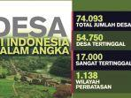 jumlah-desa-di-indonesia.jpg