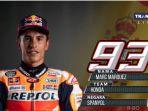 marc-marquez-juara-motogp-jerman-2021.jpg