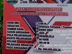 papan-informasi-kegiatan-desa-molompar-kecamatan-belang-kabupaten-mitra-5765765.jpg