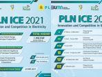 pendaftaran-kompetisi-inovasi-kelistrikan-yang-diselenggarakan-oleh-pln-masih-dibuka.jpg