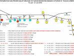 rute-perjalanan-salib-dan-obor-yubileum-di-paroki-lembean_20180703_113304.jpg