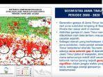 seismitas-jawa-timur-periode-2008-2020.jpg