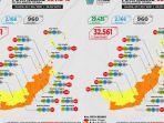 sulut-bebas-zona-merah-risiko-covid-19-mulai-pekan-ini-sembilan-daerah-zona-oranye987.jpg