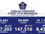 update-corona-indonesia-10-september-2020.jpg