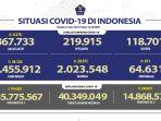 update-infografis-percepatan-penanganan-covid-19-di-indonesia-jumat-9-juli-2021.jpg