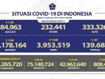 update-infografis-percepatan-penanganan-covid-19-di-indonesia-per-tanggal-15-september-2021.jpg