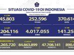 update-infografis-percepatan-penanganan-covid-19-di-indonesia-per-tanggal-24-september-2021.jpg