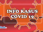 update-kasus-covid-19-di-indonesia-hingga-hari-ini-sabtu-17-juli-2021.jpg