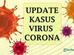update-kasus-virus-corona-di-indonesia-selasa-10-agustus-2021-11.jpg
