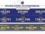 update-penanganan-covid-19-di-indonesia-per-tanggal-10-september-2021.jpg